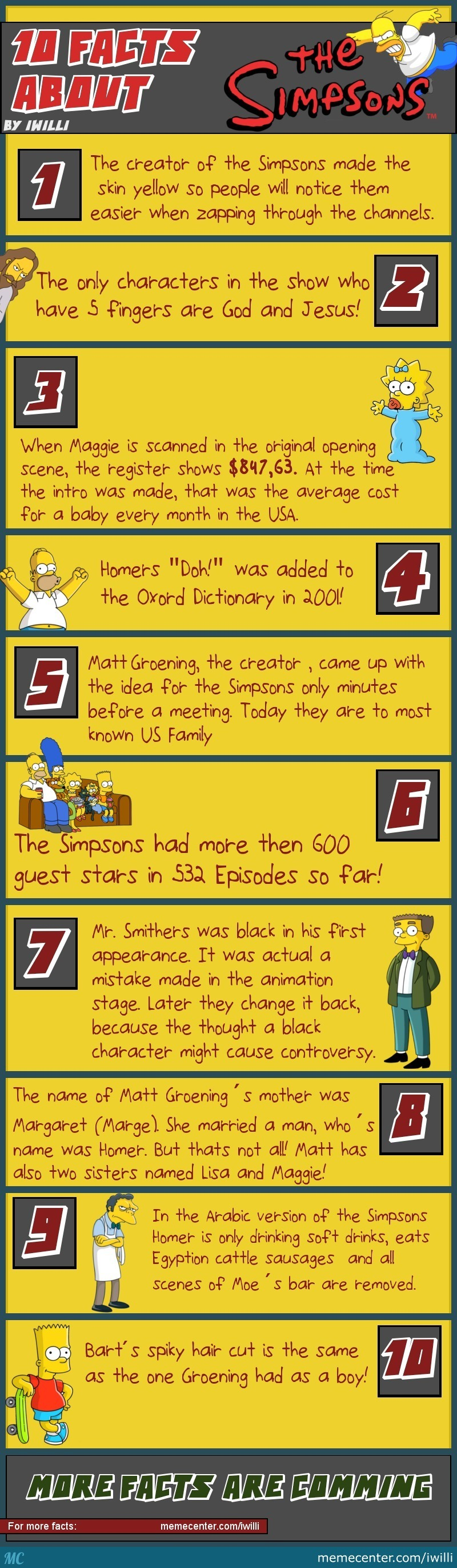 10 Facts About: The Simpsons