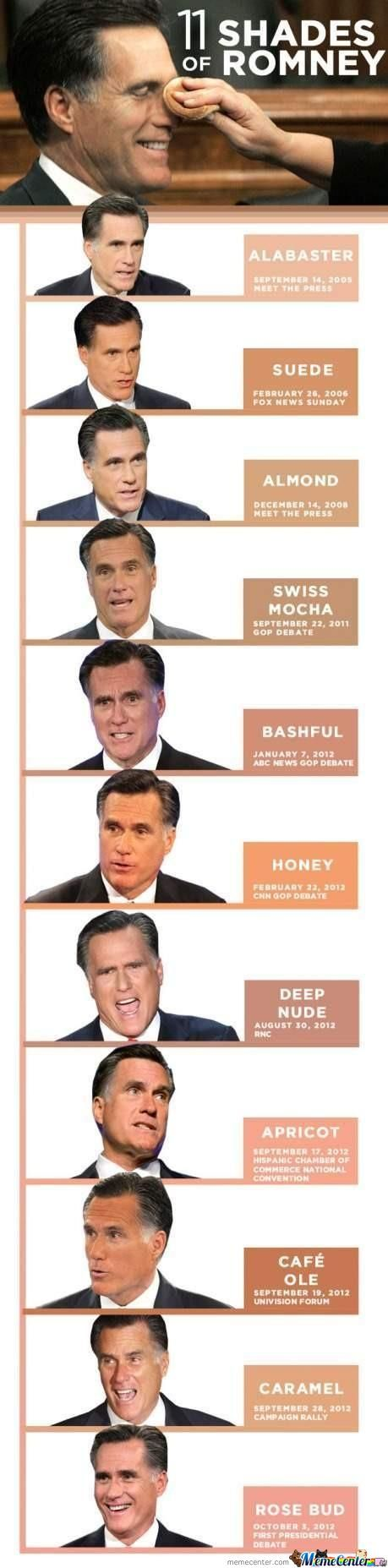 11 Shades Of Romney (Make-Up)