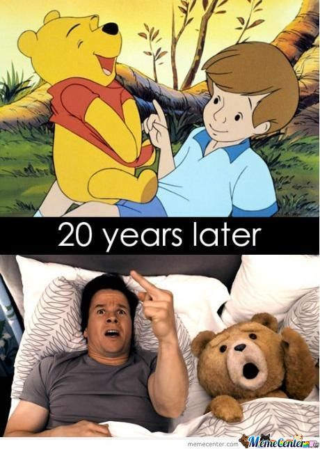 20 Years Later