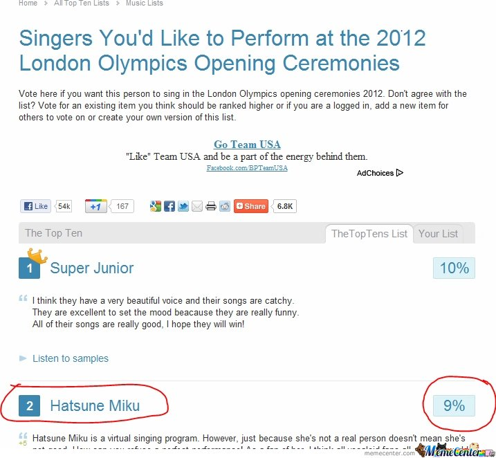 2012 Olympic Singers