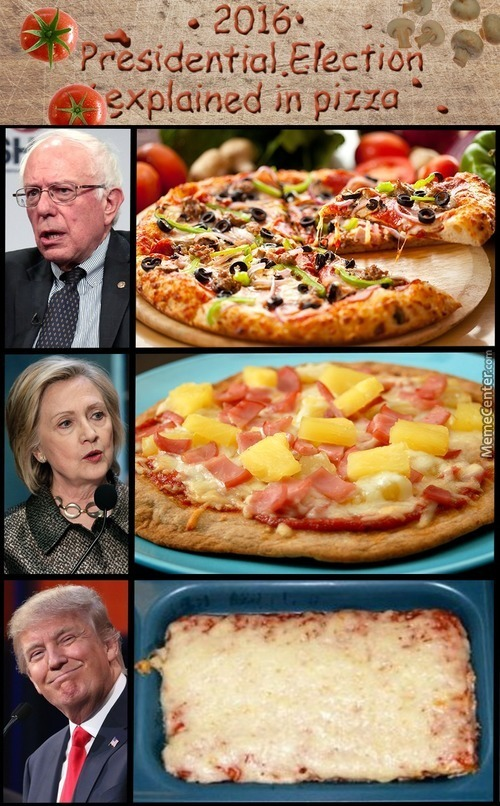 2016 Presidential Election Explained In Pizza
