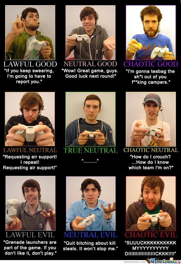 Alignment Chart Gamer