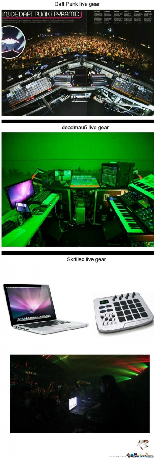 Daft Punk Live Gear Vs Deadmau5 Live Gear Vs Skrillex Live Gear