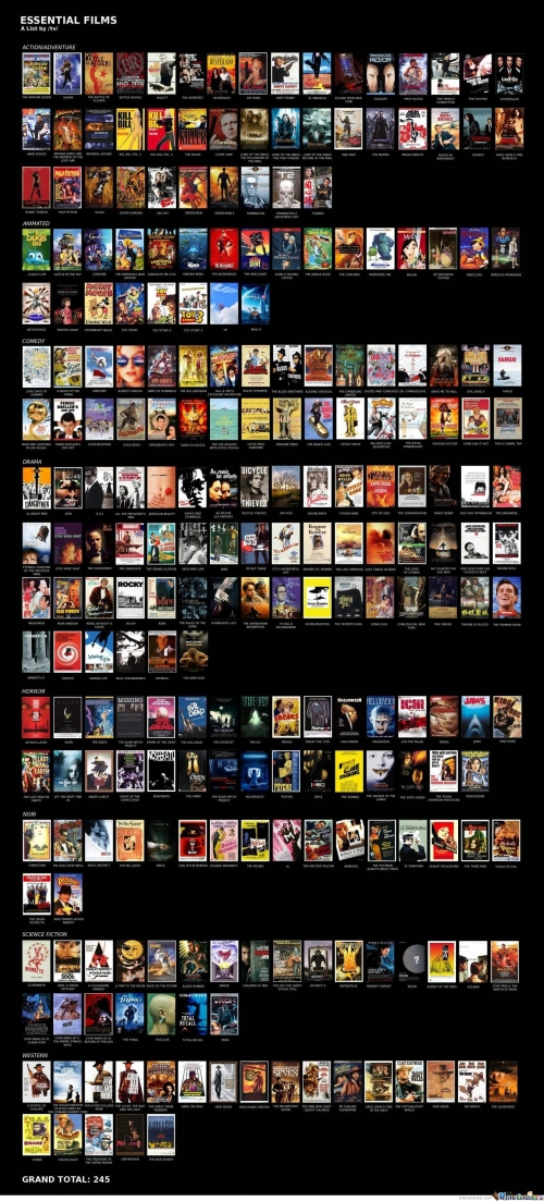 Essential Films : Total 246