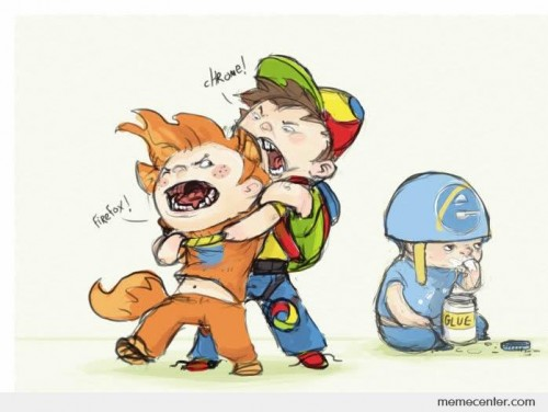 Firefox,Chrome And Internet Explorer