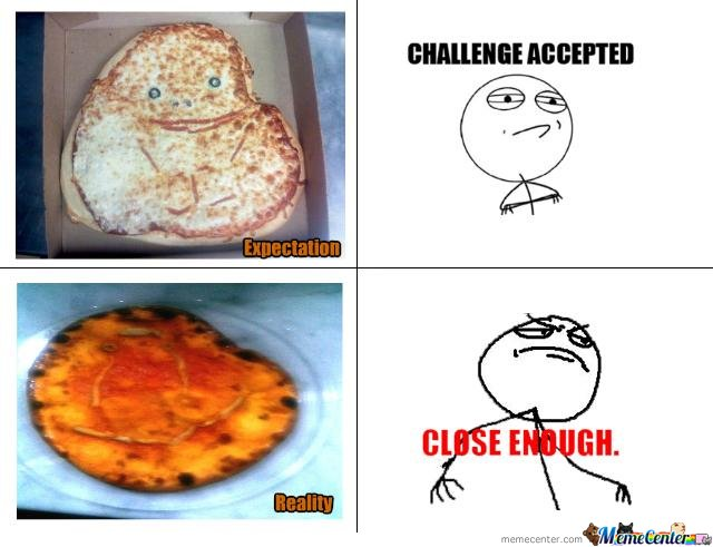 Forever Alone Pizza