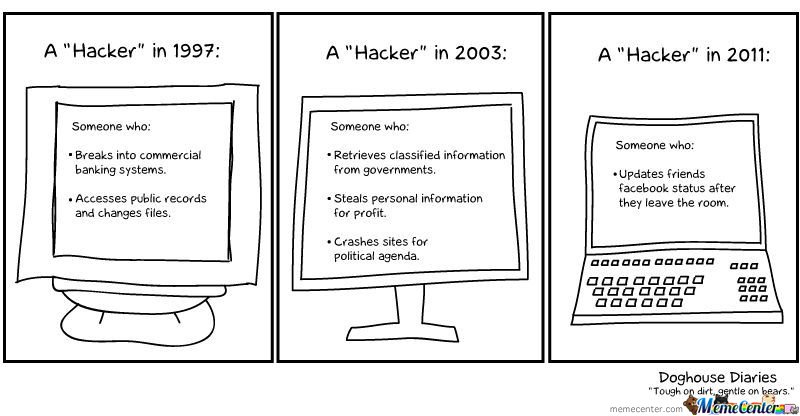Hacker's Evolution
