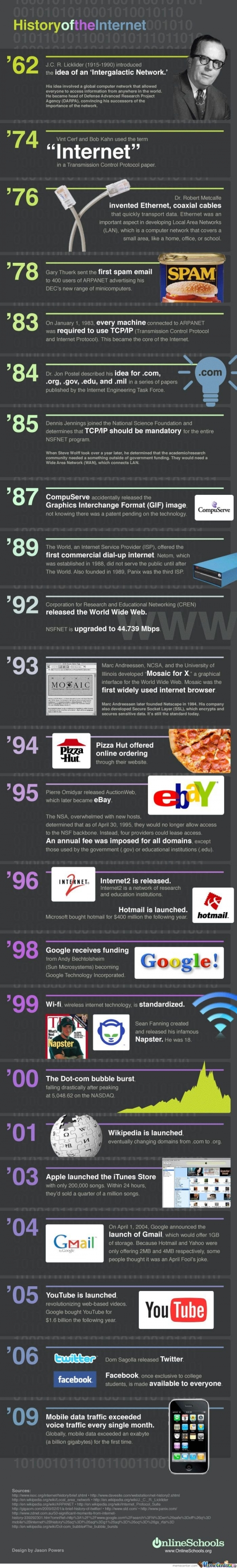 History Infograph, know thy Internets