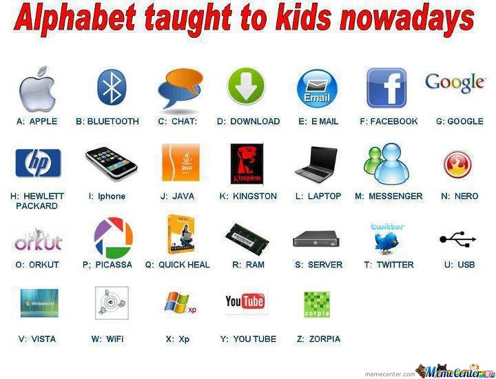 How kids learn these days