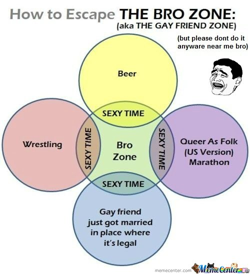 How to escpe the Bro Zone