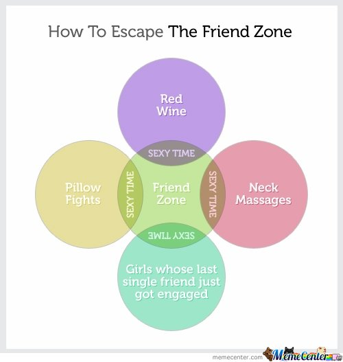 How to escpe the Friendzone