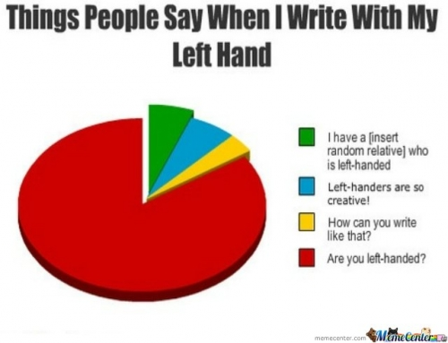 Left-Handed_c_115461 - Being Left-Handed Might Help You Survive The Apocalypse - Facts and Trivia