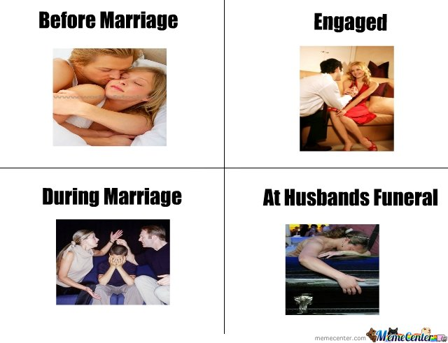 Women Logic-Lets face it marriage sucks