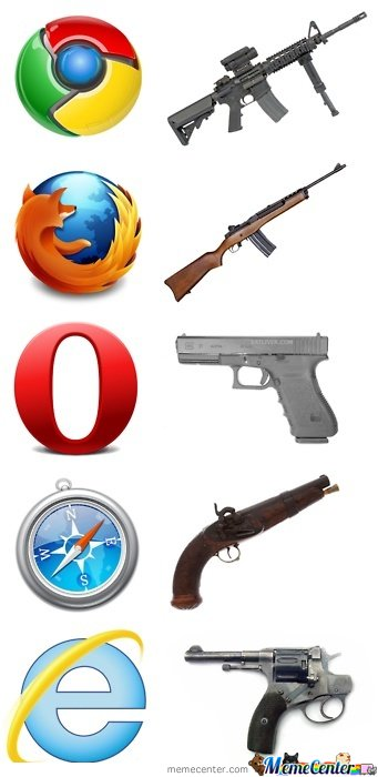 Obvious Web browser observation