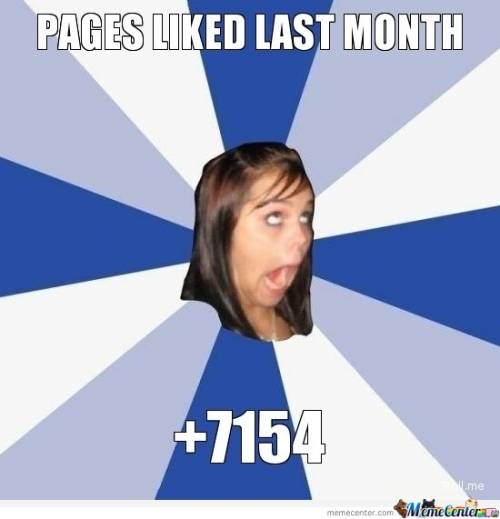 Pages liked last month +7154