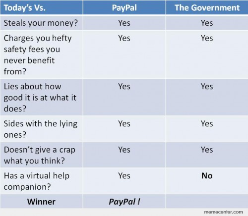 Paypal vs Government
