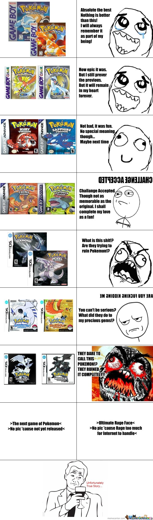 Pokemon Games through the age