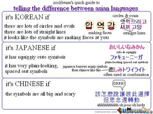 Quick guide to telling the difference between asian languages