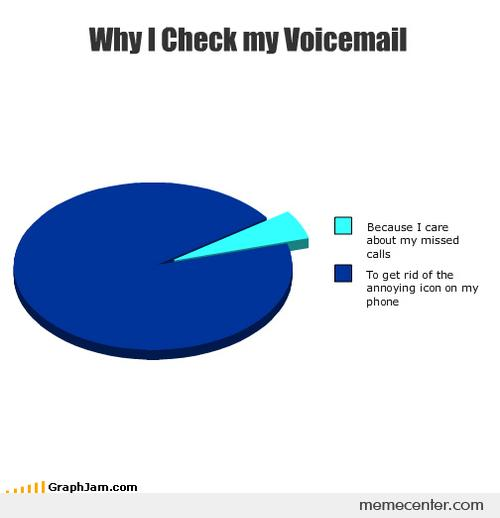 Real reason you check voicemail