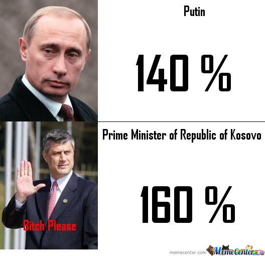 Republic of Kosovo vs Russia Politic Vore
