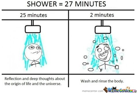 Showers
