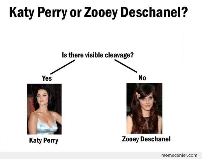 Simple Rule: Katy Perry or Zooey Deschanel