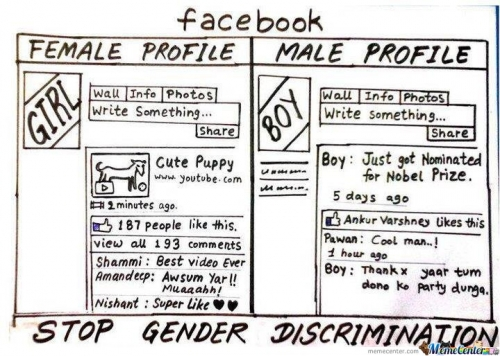 Stop Gender Discrimination