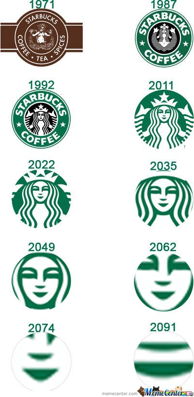 The Starbucks Logo In The Future
