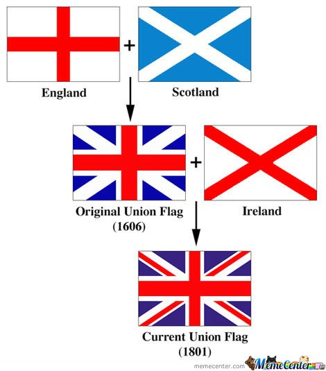 The history of Great Britain in 5 sec