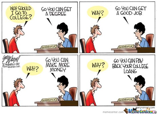 The loan cycle
