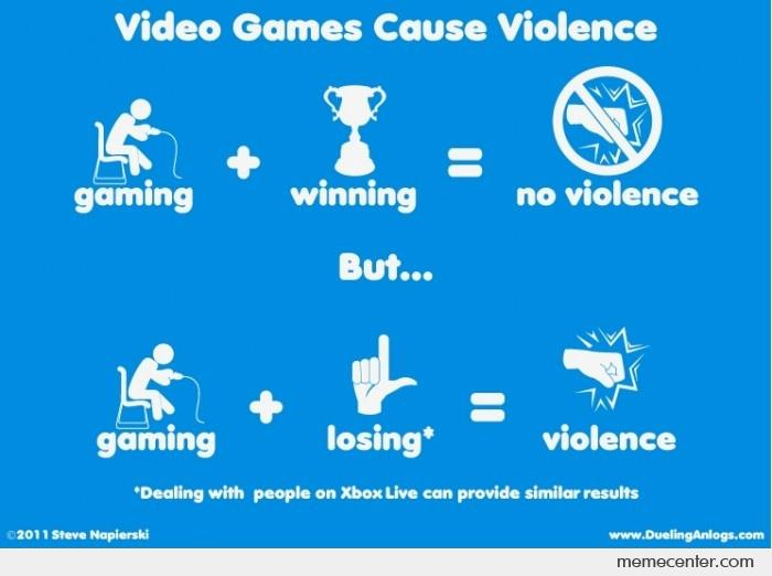 Video Games Do Not Cause Violence Essay