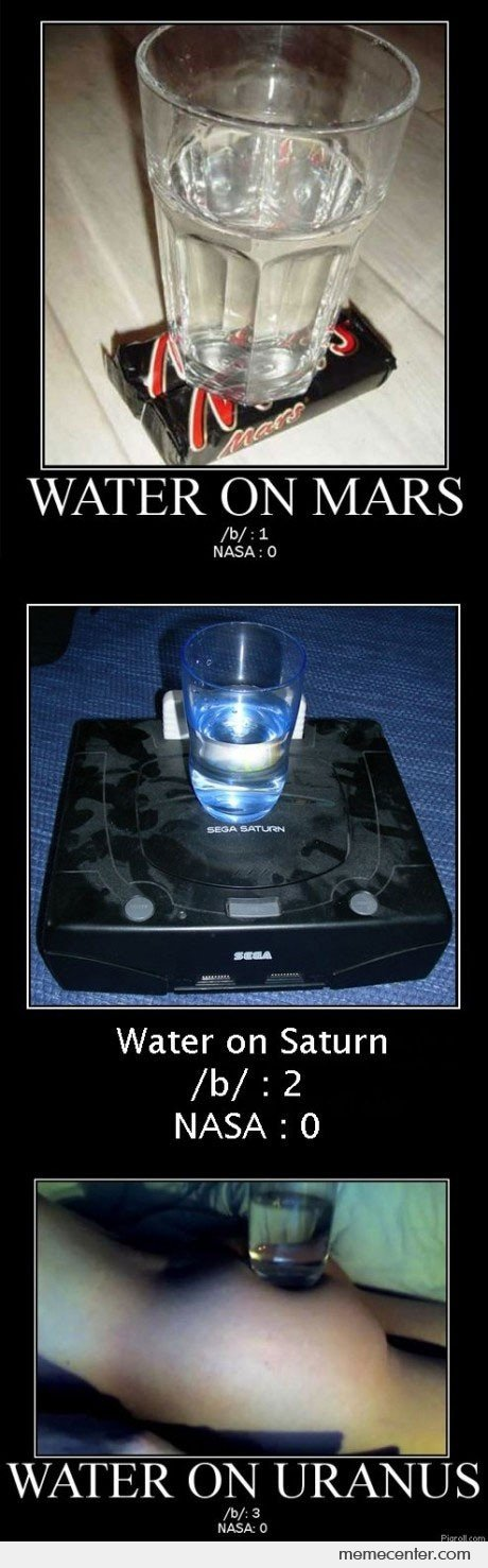 Water On Mars,Saturn And Uranus