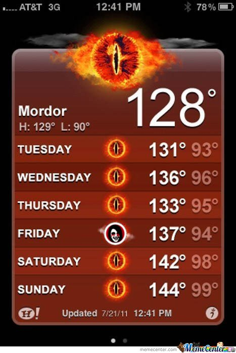 Weather In Mordor