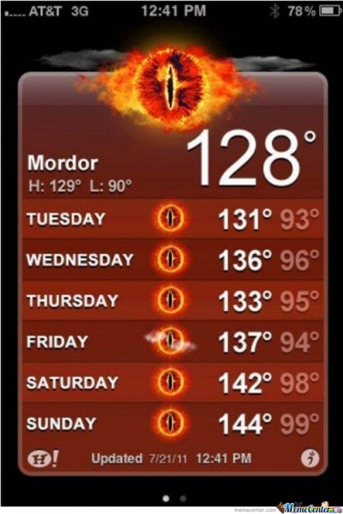 Weather in the middle earth