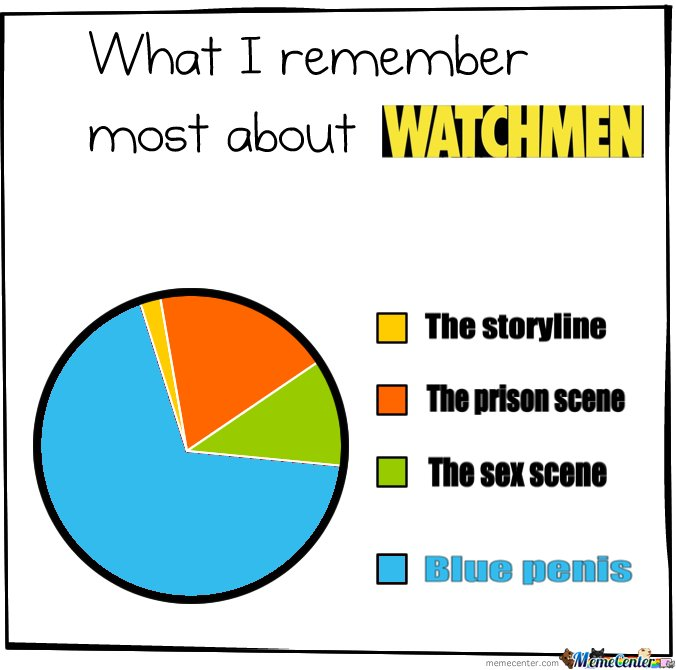 What I Most Remember About Watchmen