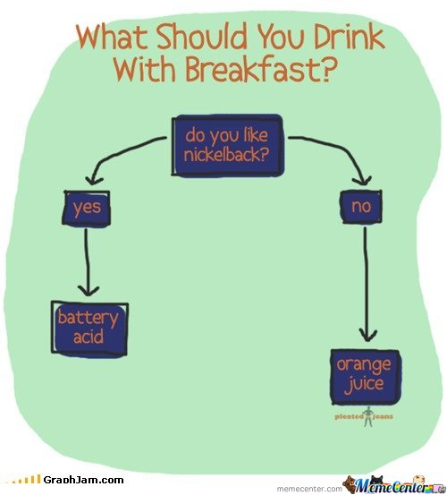 What Should You Drink With Breakfas? Dou You Like Nickelback?