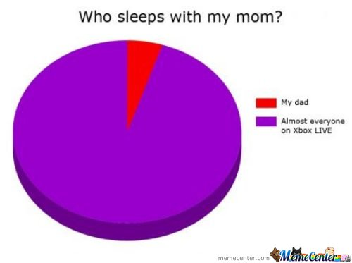 Who sleep with your mom?
