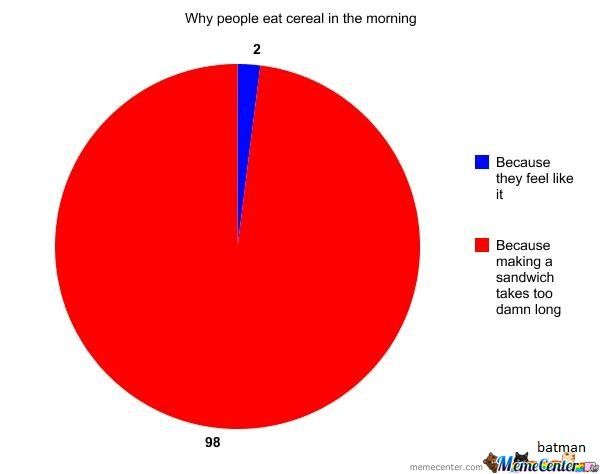 Why People Eat Cereals For Breakfast By Darth Vader Meme