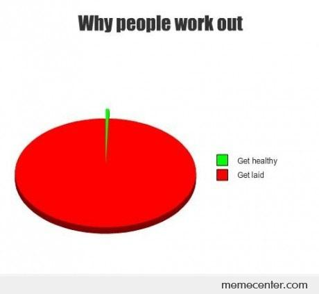 Why people workout?