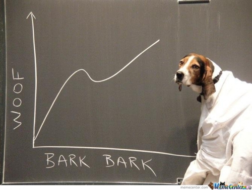 Woof  Bark Bark Graph