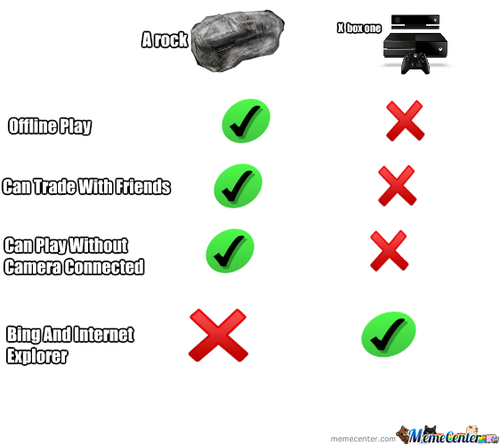 A Rock Vs X Box One
