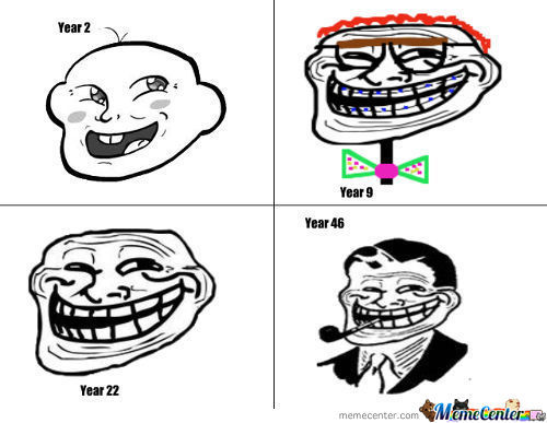 A Troll Growing Up.