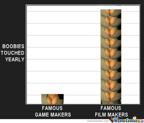 A Very Accurate Boobgraph.
