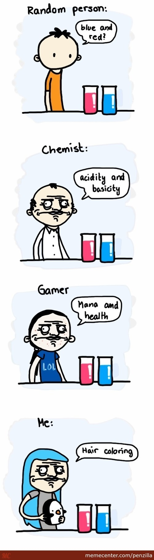 Actually It's Just Magic Potions...
