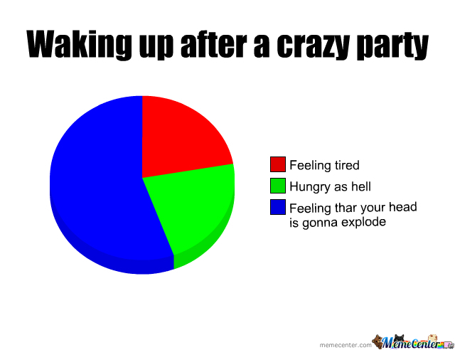 After A Crazy Party