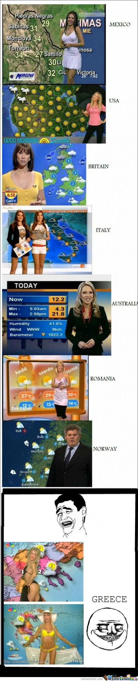 All Greeks Watch The Weather Forecast!everyone!