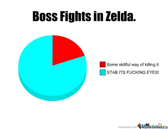 Almost Every Boss Battle