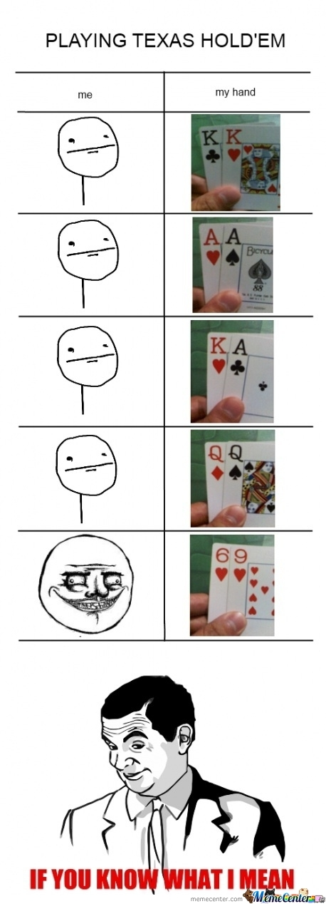Always Playing Poker...
