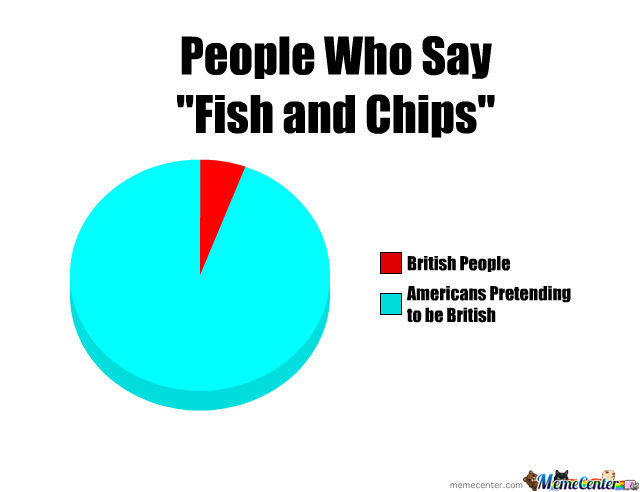 Fish and chips by chomp246 meme center for Where can i get fish and chips near me