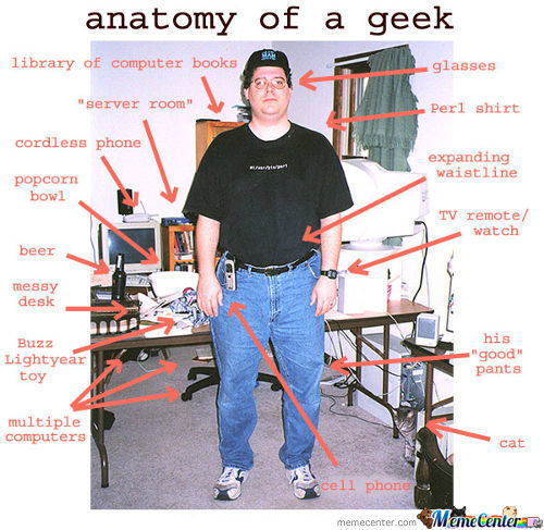 Anatomy Of A Geek